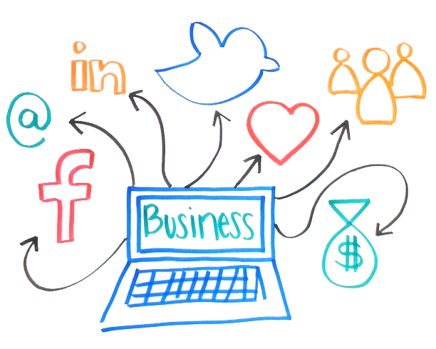 Successful social media for a business